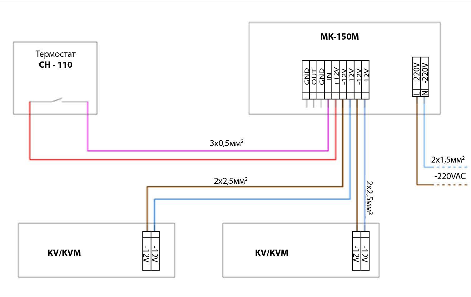 Подключение конвектора. как установить программируемый терморегулятор