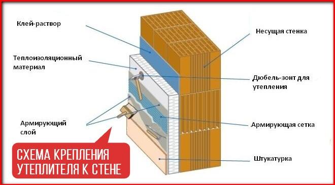 Дюбель грибок для крепления утеплителя (теплоизоляции)