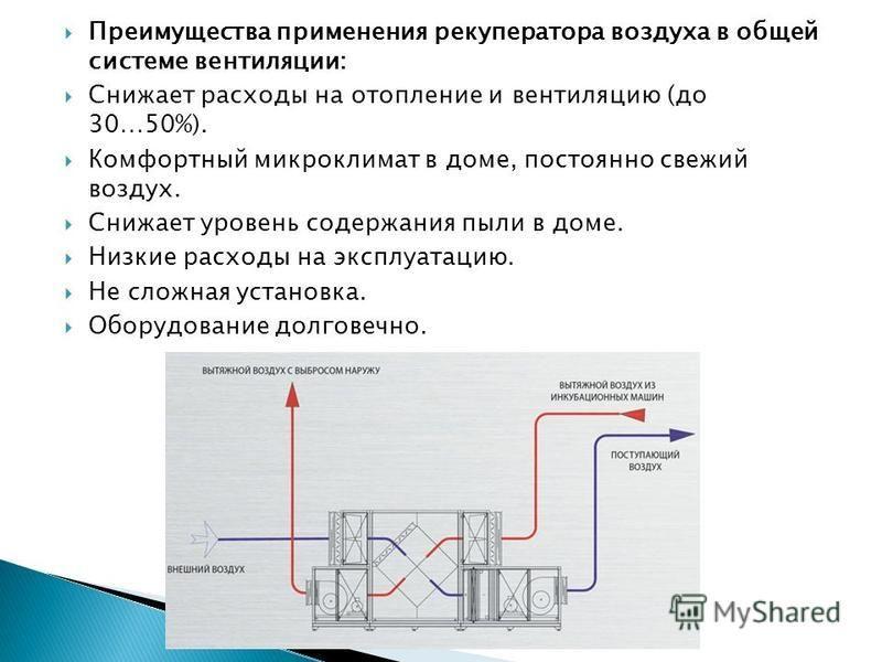 Вентиляция воздуха в помещении с помощью рекуператора