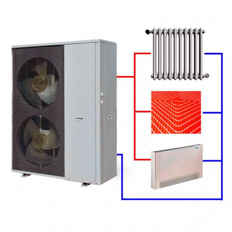 Тепловой насос воздух вода: схемы устройства и сооружение