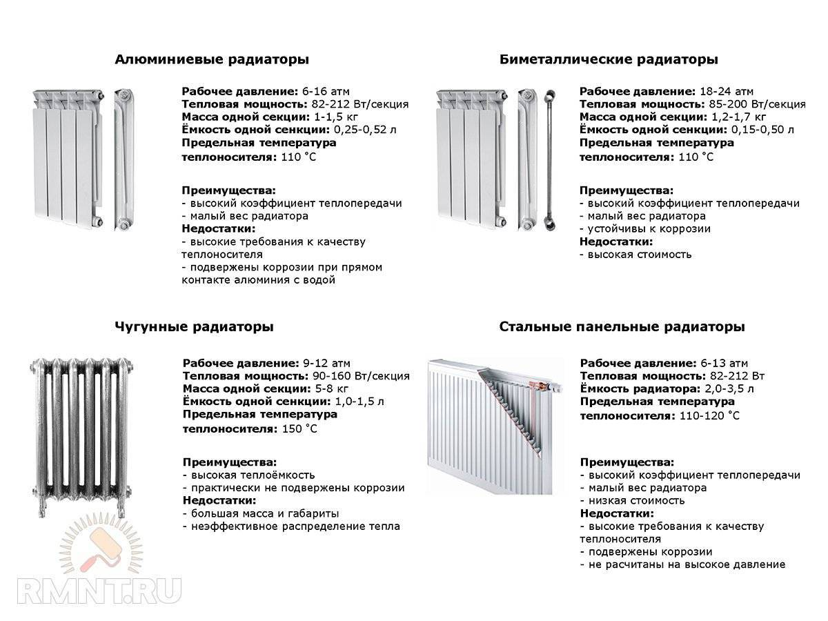 Преимущества и недостатки радиаторов отопления, виды, какие приборы отопления лучше в использовании