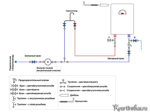Как правильно подключить бойлер к водопроводу в квартире