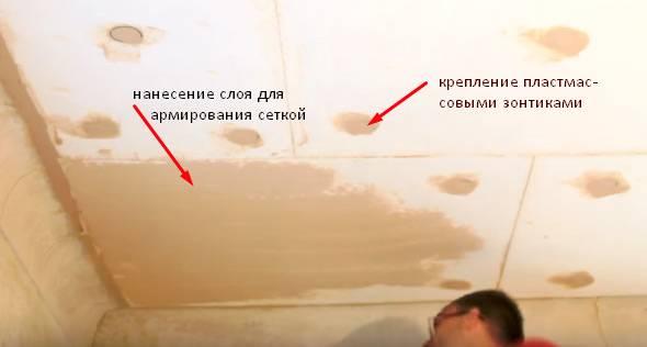 Утепление бетонного потолка изнутри - всё о ремонте потолка