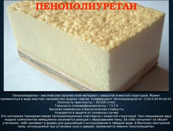 Утепление стен пенополиуретаном - описание процесса нанесения, отзывы. жми!