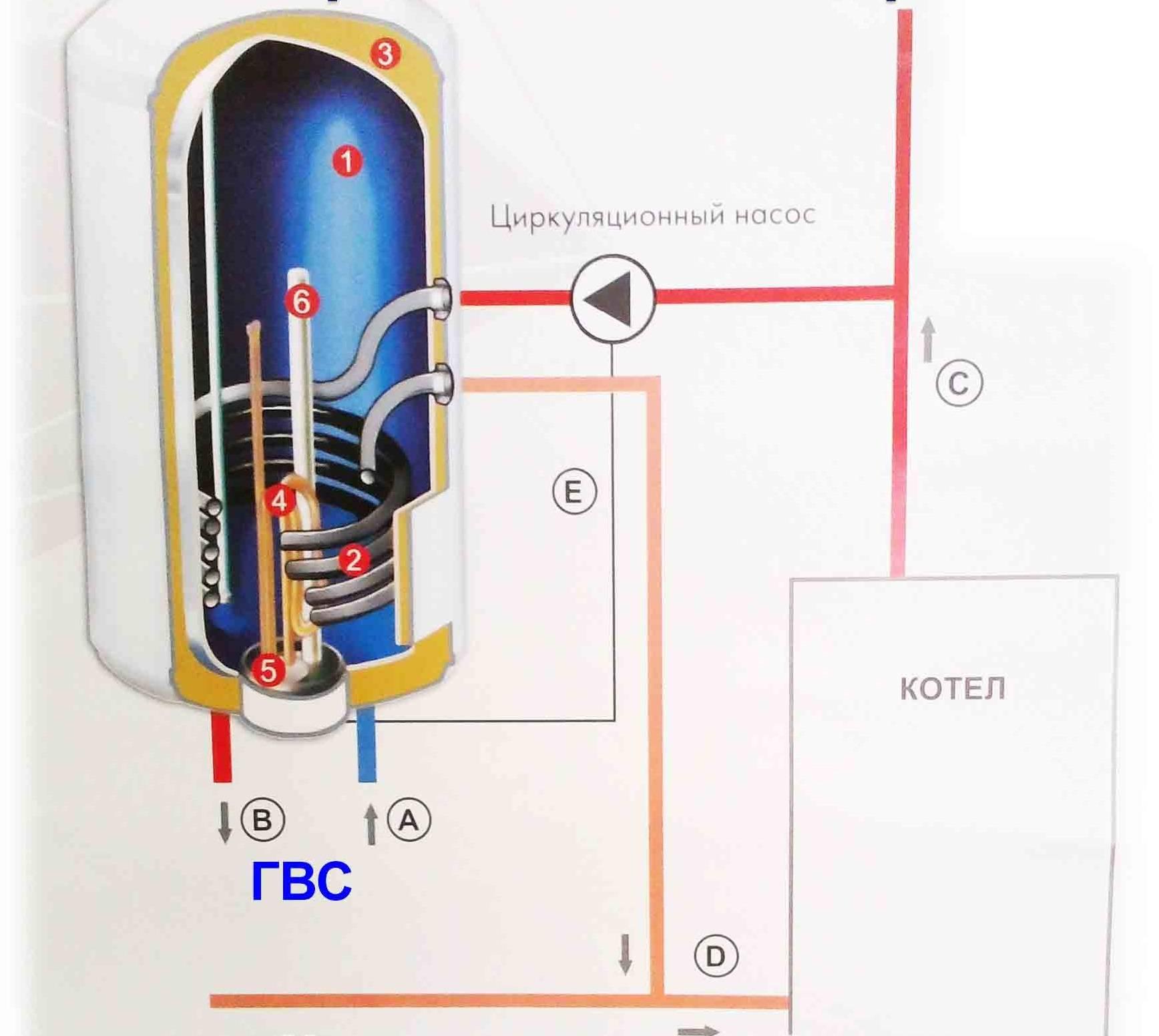 Бойлер косвенного нагрева - в чем его особенности, каков принцип работы. принципиальная схема подключения бойлера косвенного нагрева