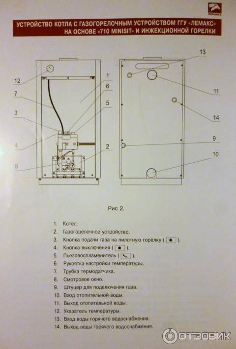 Датчик тяги газового котла: принцип работы, как проверить