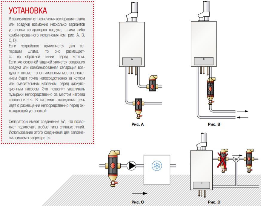 Эффективность применения сепараторов для удаления воздуха и шлама из систем отопления, монтаж оборудования - pechiexpert