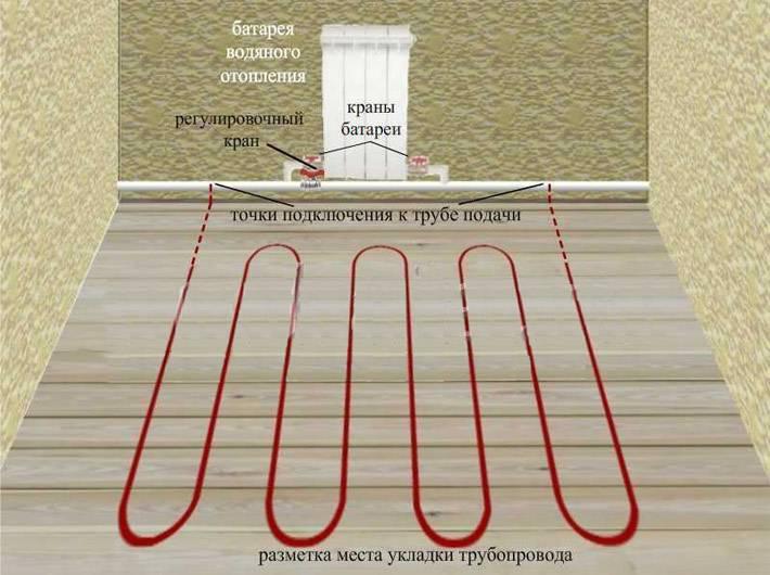 Тёплый пол как основное отопление: плюсы и минусы обогрева без радиаторов в частном доме