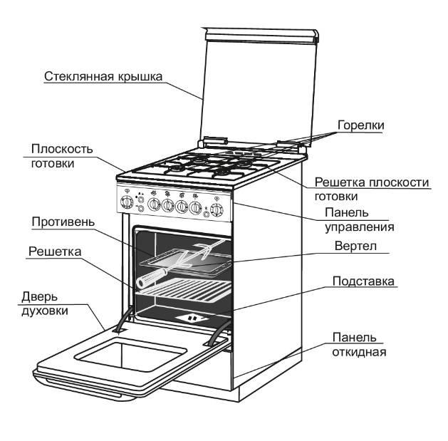 Газовая печка для дома – виды и особенности, правила выбора