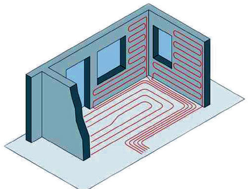 Панельное отопление – устройство и особенности - учебник сантехника