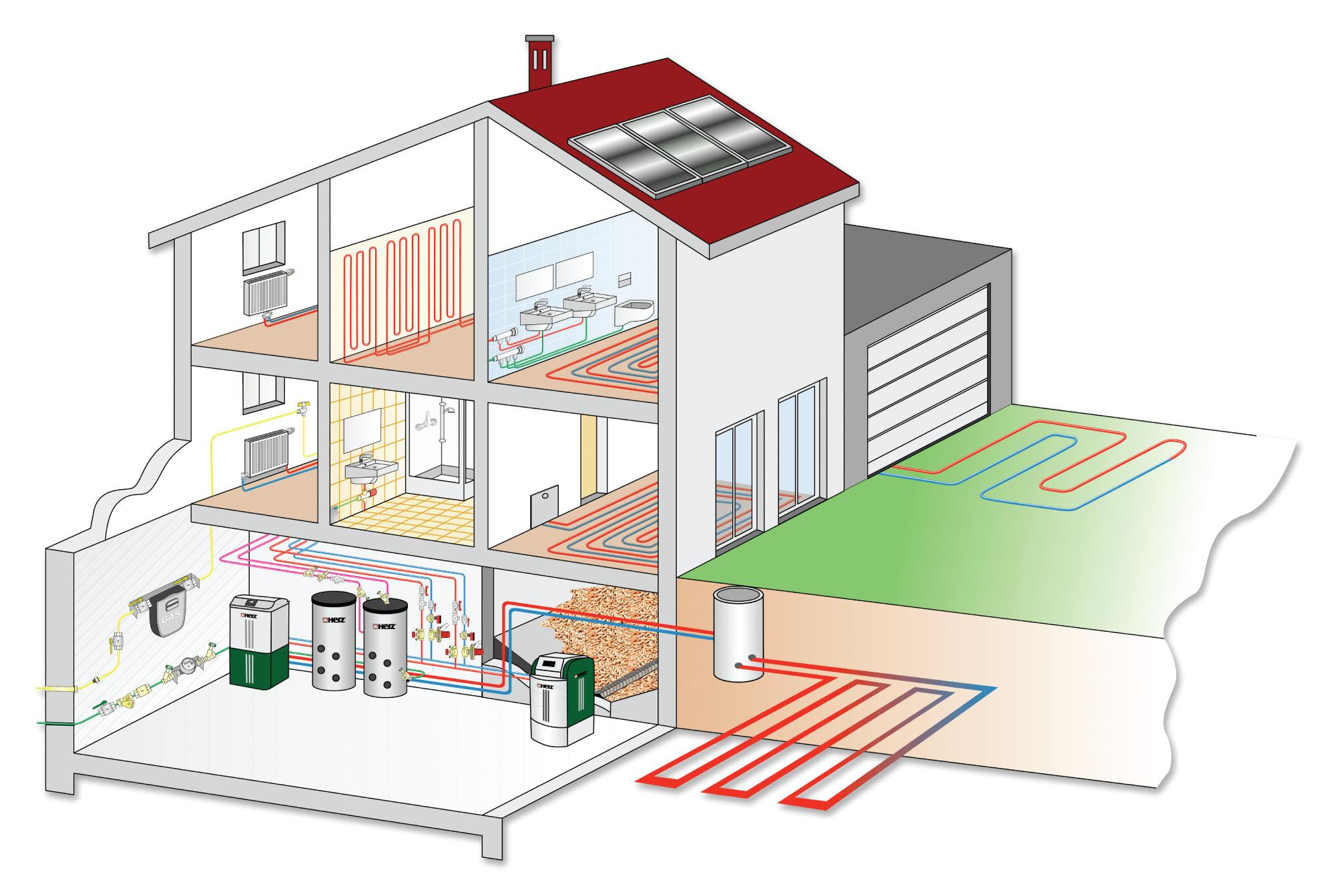 Температурный график системы отопления