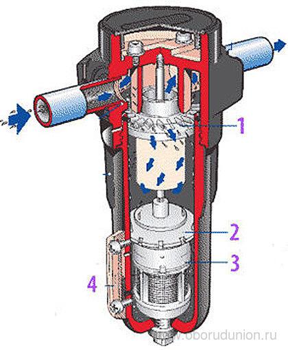 Сепаратор воздуха для отопления