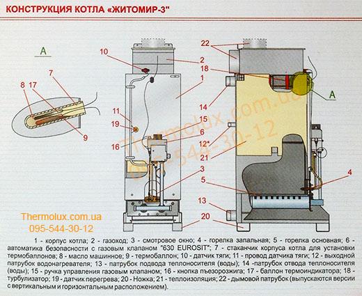 Житомирские газовые котлы двухконтурные