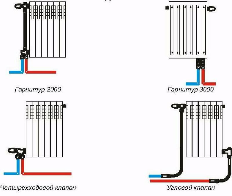 Радиаторы с нижним подключением - схемы монтажа, средние цены + видео по выбору