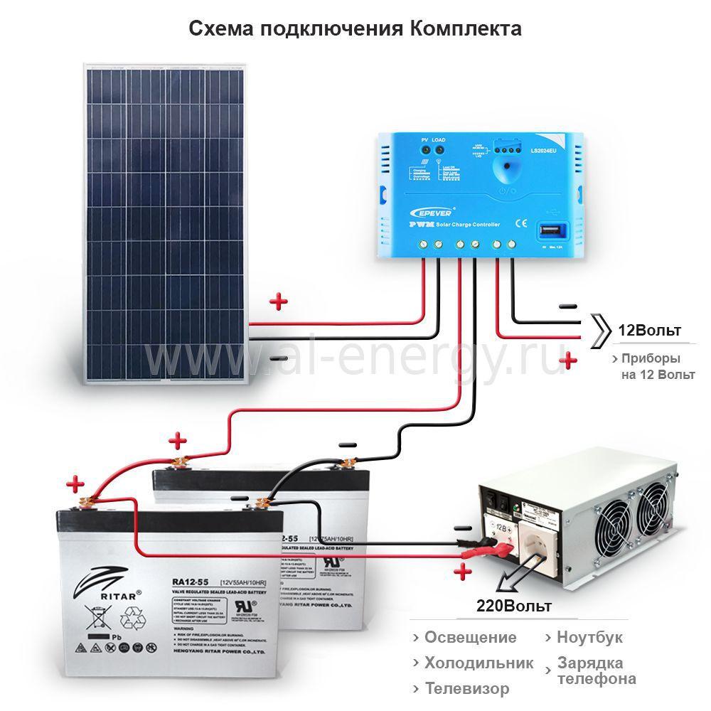 Солнечные батареи: все про альтернативный источник энергии — solar-energ.ru. схема контроллера заряда аккумулятора от солнечной батареи: как работает устройство схема контроллера заряда аккумулятора от солнечной батареи: как работает устройство