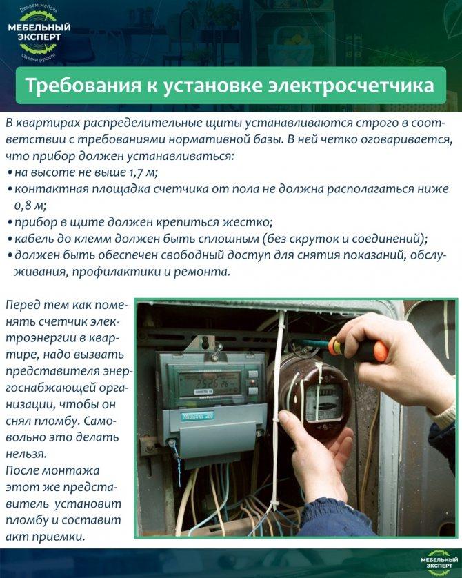 Через сколько лет менять электрический счетчик?