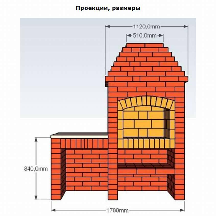 Барбекю своими руками на даче – пошаговая инструкция с чертежами и фото