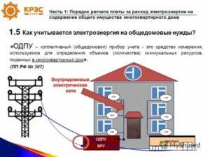 Норматив потребления одн по электроэнергии в москве в 2020 году