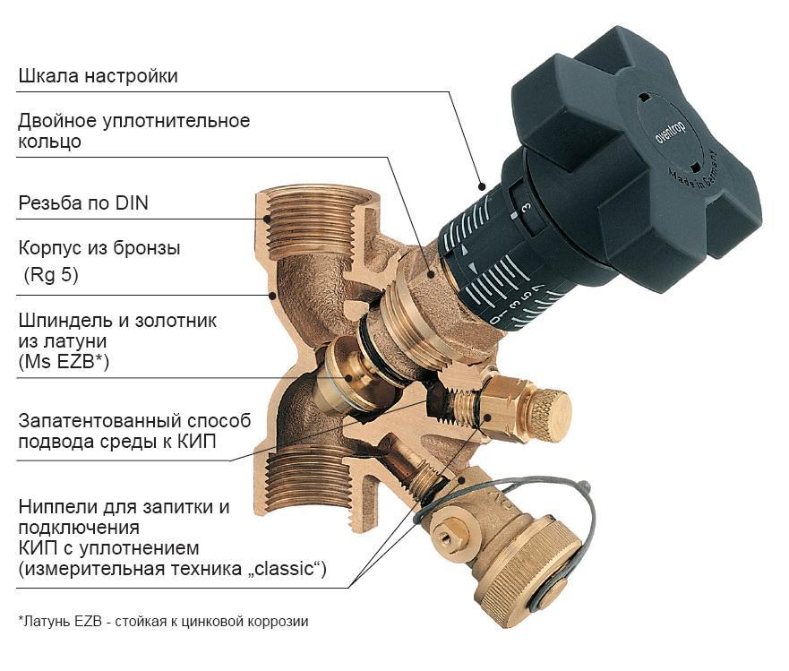 Что такое балансировочный клапан для системы отопления