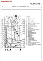 Газовый двухконтурный котел иммергаз еоло стар