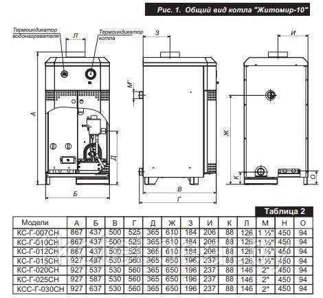 Обзор газовых котлов житомир-3 атем