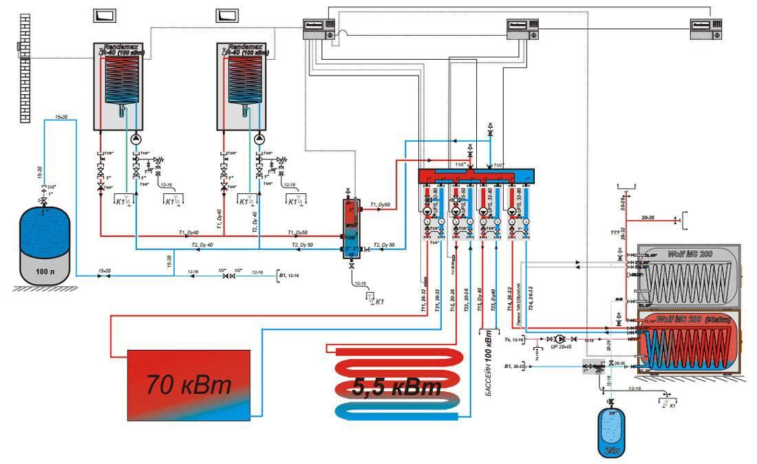 Монтаж газового котла в частном доме – схемы и чертежи, инструменты