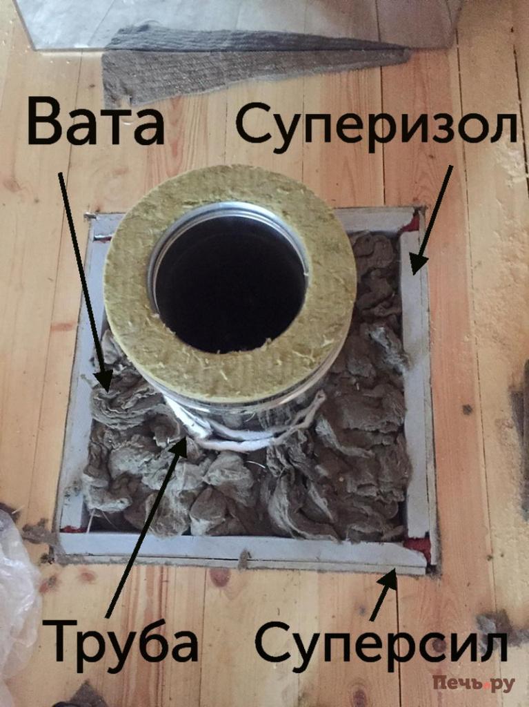 Делаем проход трубы через потолок в бане