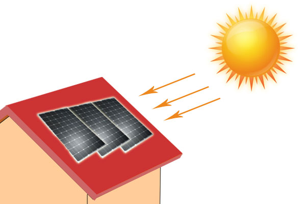 Энергия будущего в настоящем: особенности солнечных батарей