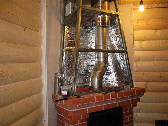 Негорючая теплоизоляция для стальных дымоходов выбрать - отопление и водоснабжение от а до я