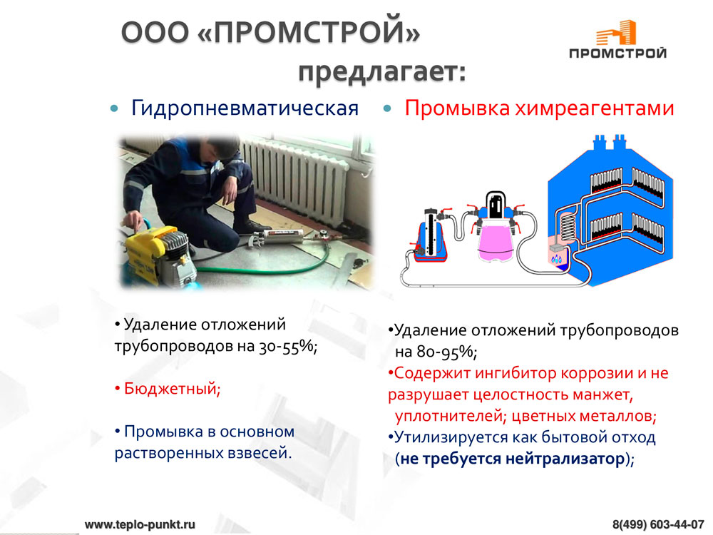 Промывка системы отопления в частном доме — способы очистки