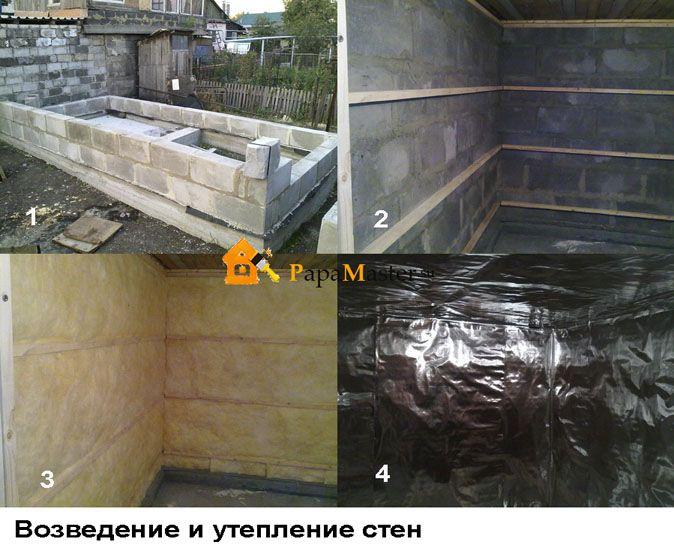 Утепление бани из блоков: пеноблоков, керамзитобетонных, шлакоблока, газосиликатных, изнутри и отделка