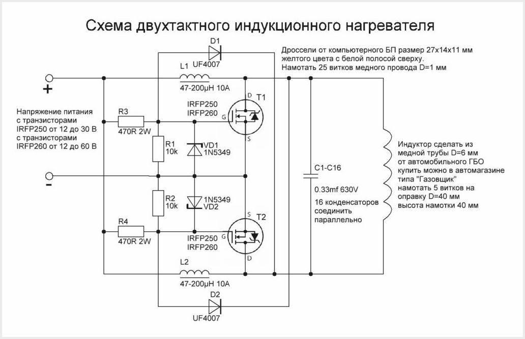 Индукционный котел: экономное использование электроэнергии для отопления