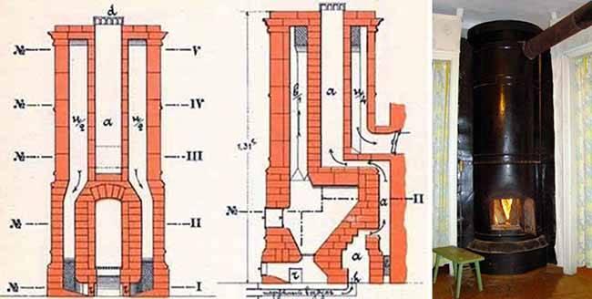 Печь голландка с варочной плитой: конструкция и устройство