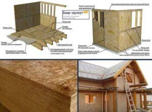 Утепление стен и потолка каркасной бани