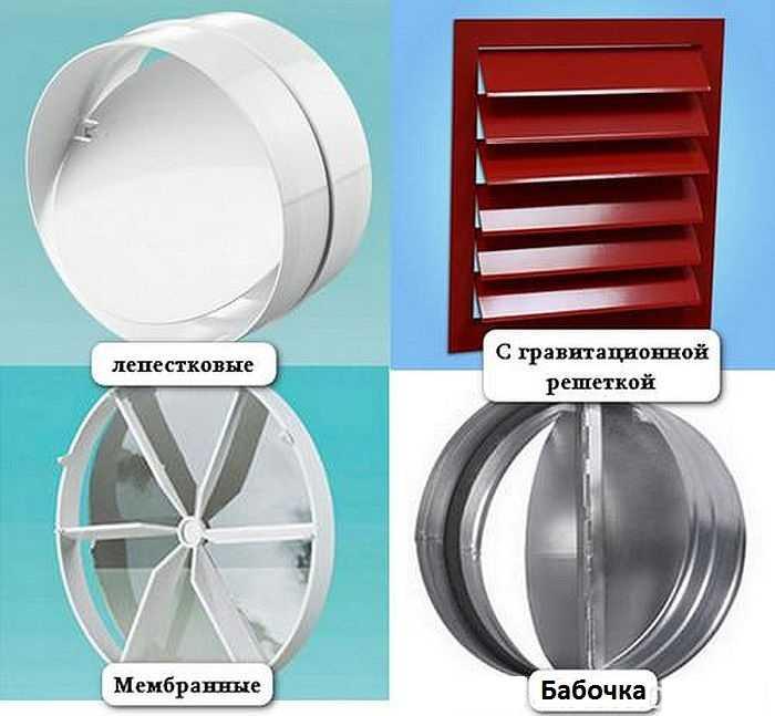Вытяжной вентилятор с обратным клапаном: как сделать своими руками, установка бытового элемента на кухню
