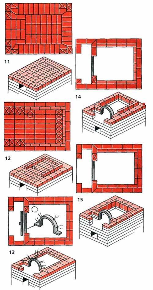 Русская печь с лежанкой: варианты строительства своими руками, порядовка