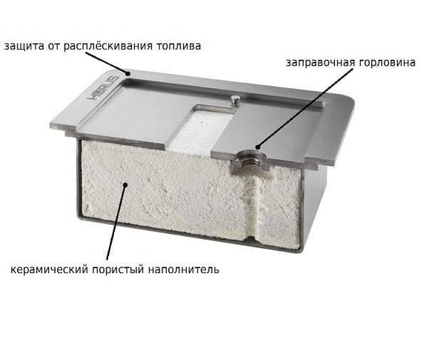 Пошаговая инструкция по сборке биокамина своими руками в квартире