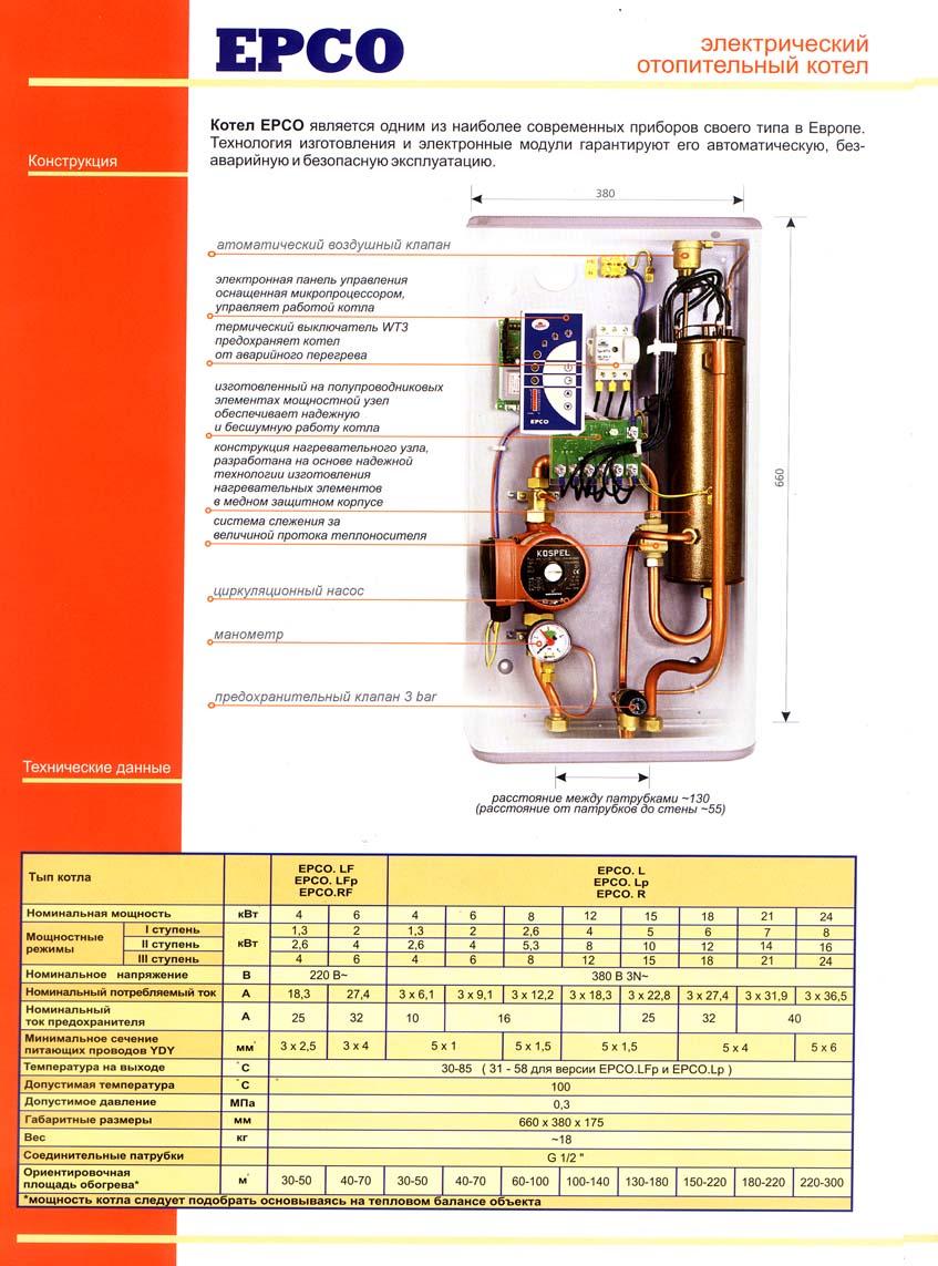 Модельный ряд электрокотлов Коспел — характеристики