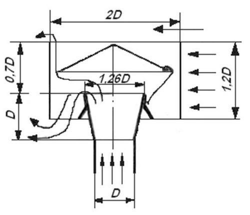 Дефлектор на дымоход своими руками - устройство, детали на фото и видео