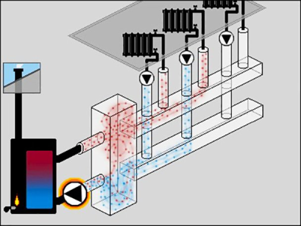 Гидрострелка для системы отопления. принцип работы и назначение, расчет, изготовление своими руками