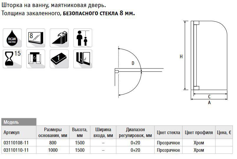 Карниз для ванной комнаты, как выбрать – о связи формы и стиля