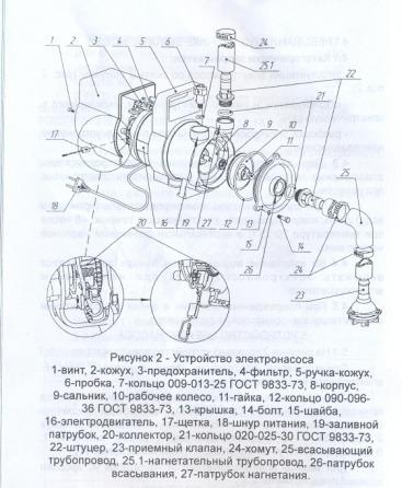 Агидель насос – описание, ремонт