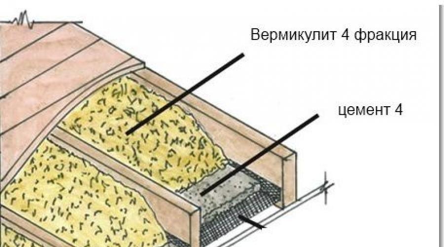 Вермикулит: область применения, плюсы и минусы, особенности монтажа