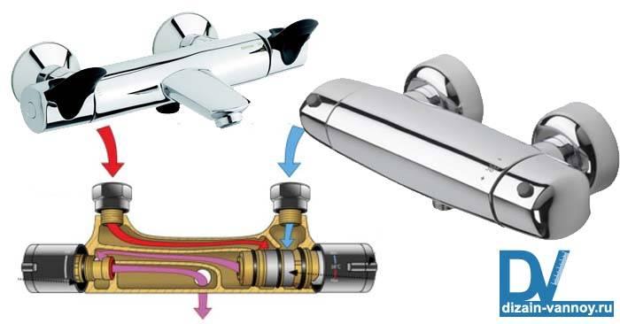 Выбрать смеситель с термостатом
