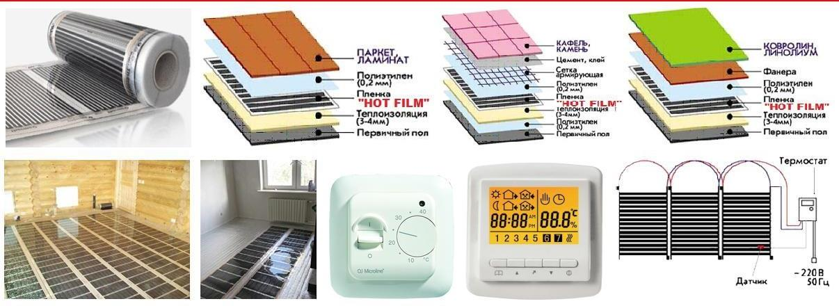 Выбираем электрический тёплый пол — 9 советов по выбору