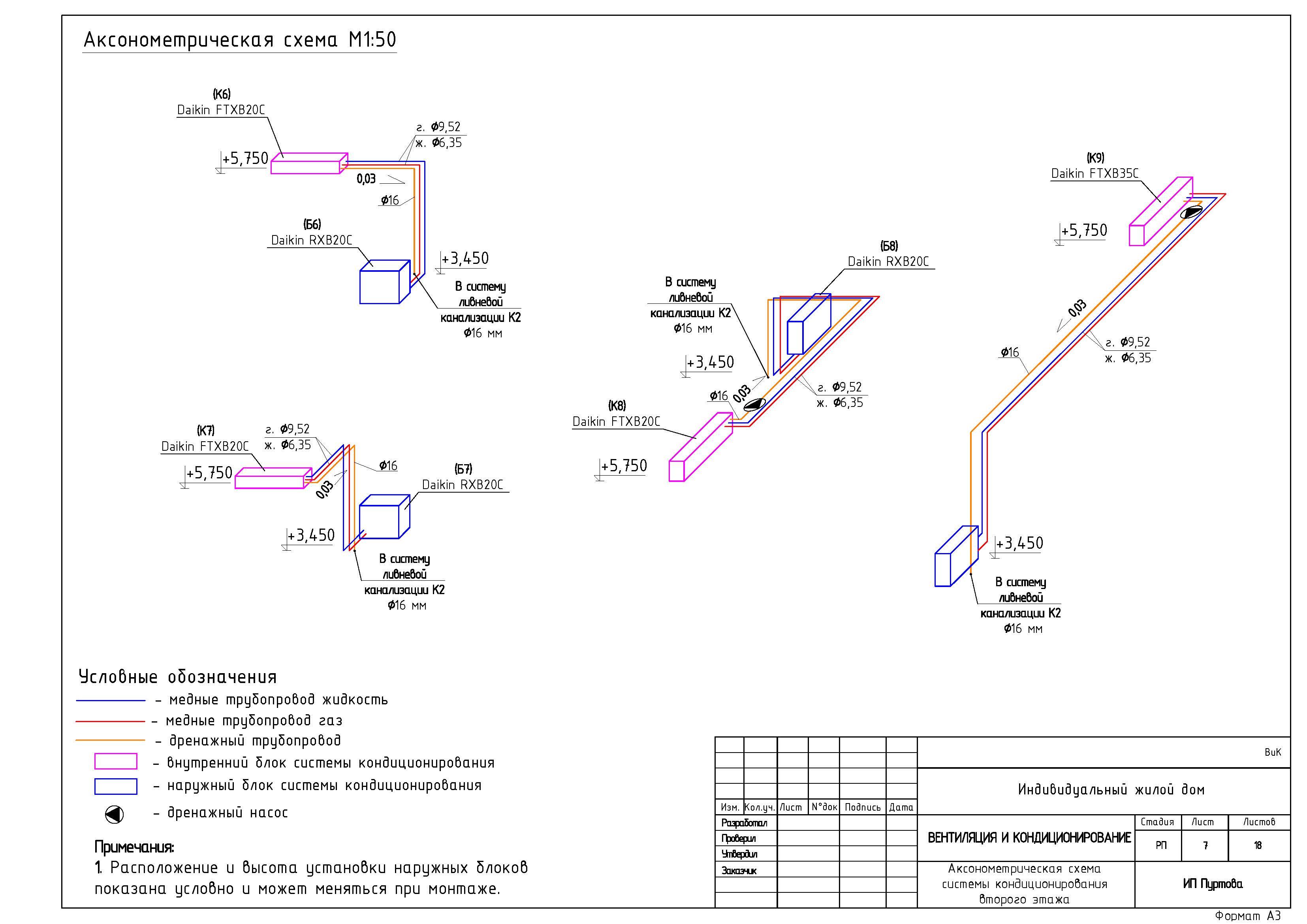 Аксонометрическая схема по водопроводу и канализации