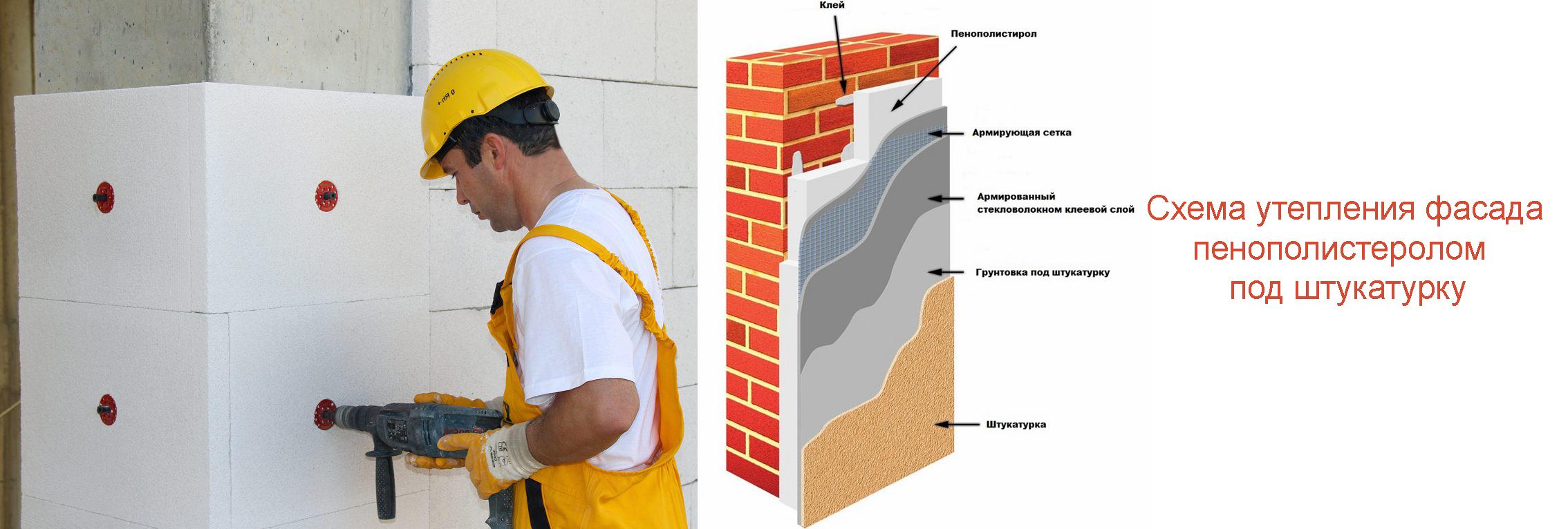 Утепление фасада снаружи дома пеноплексом: все о технологии отделки под штукатурку и сайдинг, а также как сделать все своими руками