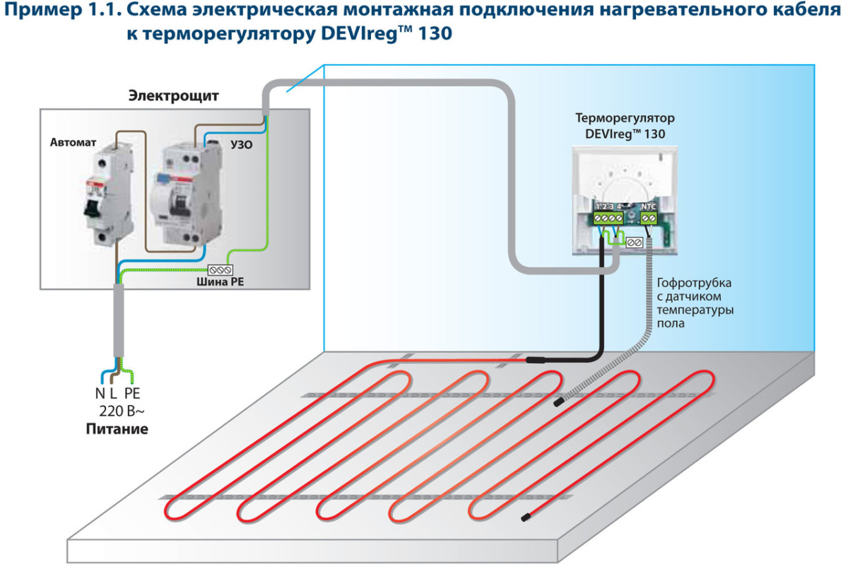 Установка терморегулятора теплого пола своими руками - инструкции, схемы!