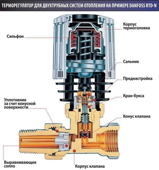 Видео   принцип работы   терморегуляторов