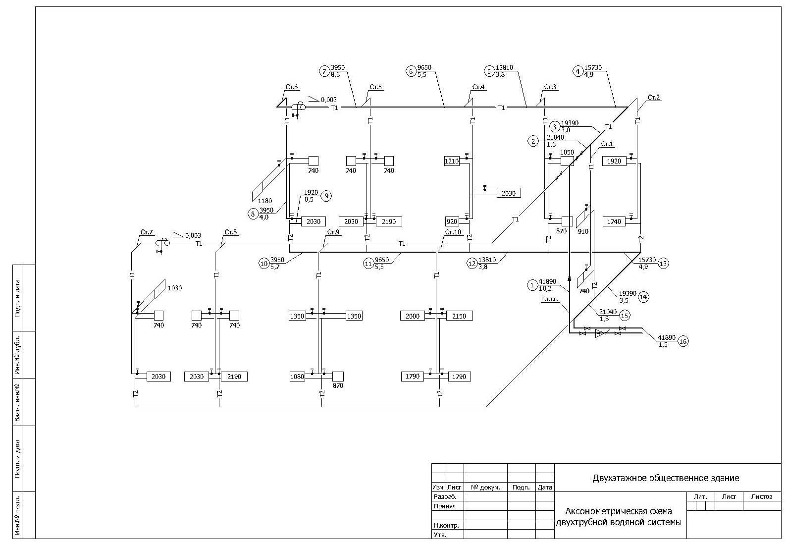 Как сделать гидравлический расчет системы отопления: постановка задачи, порядок выполнения расчета, ошибки и способы их исправления